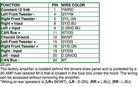 2008 Jeep Compas Radio Wiring Diagram by Completed Writeup Stereo Upgrade Jku Infinity Retaining