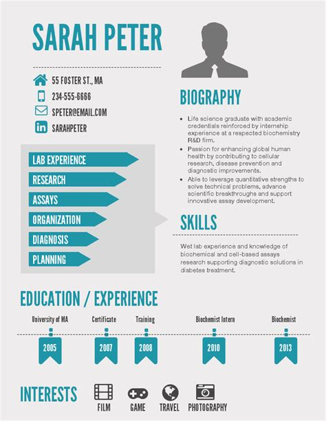 infographic resume generator free infographic resume template venngage