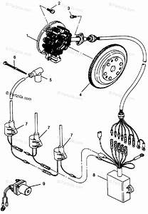 Polaris Watercraft 1996 Oem Parts Diagram For Magneto Slt