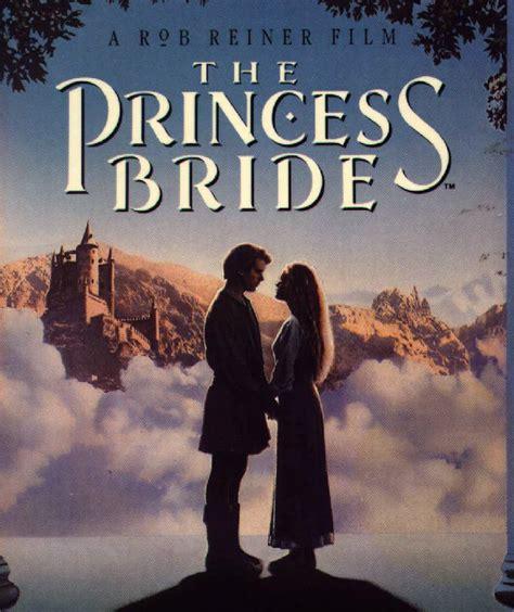 Princess Bride Reanalysis  (pbr) Analysis By Denise