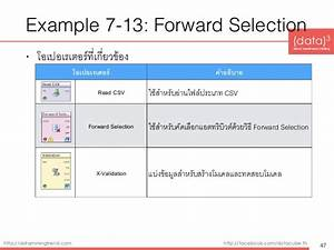 Introduction to Feature (Attribute) Selection with ...