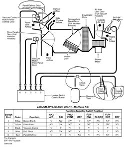 1999 Ford F 150 Heater Wiring Diagram by 2004 Ford F 150 Vacuum Diagram Wiring Diagram