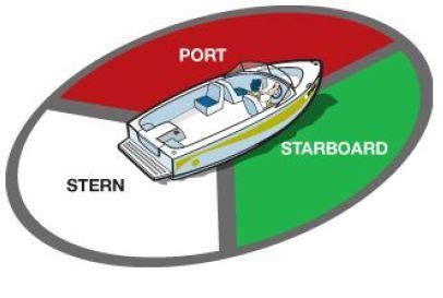 Boat Terms Left And Right by 25 Best Ideas About Sailing Terms On Boat