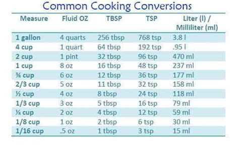 Cooking Measurements Dl by Conversion Chart For Cooking Measurements Cooking Tips