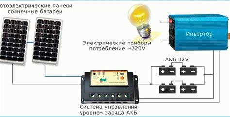 Руководство пользователя . предупреждение! подключение электропроводки должно осуществляться специалистом.