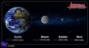 Kerbal Space Program Fanart - Page 52