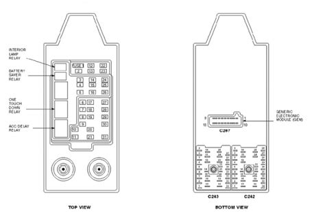 Ford Interior Fuse Box Diagram Psoriasisguru