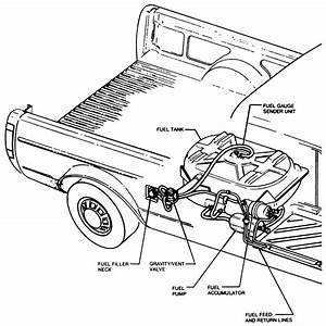 Solved  I Need A Diagram To Replace A Fuel Tank On A 1987