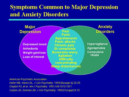 diagnosing  treating depression  anxiety disorders