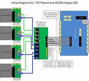 Cnc Machine Control Diagram  Cnc  Free Engine Image For User Manual Download