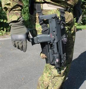 H&K MP7 Leg Holster