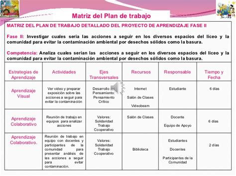 modelo de plan de trabajo propuesta definitiva modelo