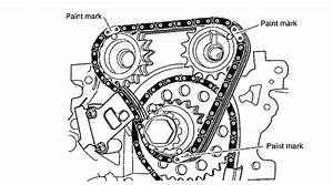 Nissan X Trail Timing Chain Diagram