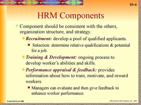 human resource management session  prezentatsiya onlayn