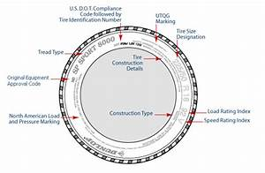 Page 4 Tire Tyre Maintenance Guide Motorcycle