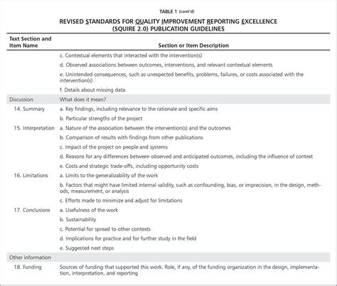 Quality Improvement Report Template by Squire 2 0 Standards For Quality Improvement Reporting