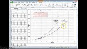 Excel  Flere Grafer I Samme Diagram