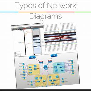 How To Create A Network Diagram