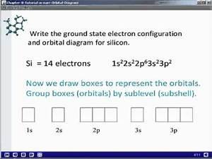 Chapter 8 Orbital Diagrams