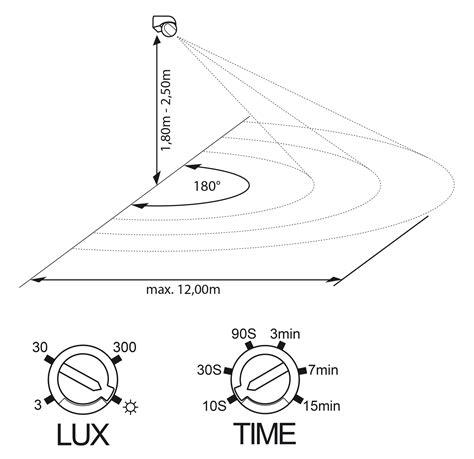Wie Funktioniert Bewegungsmelder by Wie Funktioniert Ein Bewegungsmelder Ostseesuche