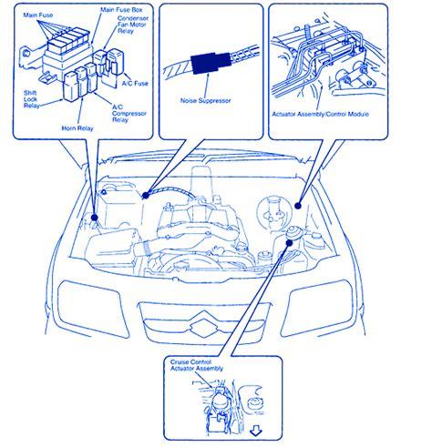Suzuki Grand Vitara Fuse Box Diagram Under Hood