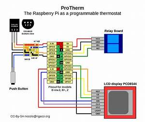 Programmable Thermostat With The Raspberry Pi  Rigacci Org