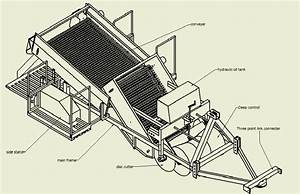 A Schematic Diagram Of Prototype Sweet Potato Harvester