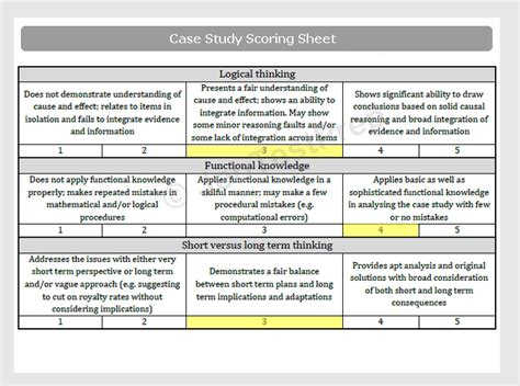 assessment centre case study practice jobtestprep