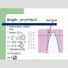 49 Graphing Quadratic Inequalities