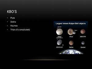 The oort cloud and the kuiper belt2