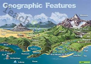 Geographic Landforms Features Poster Teaching Resources