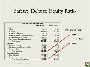Lesson 13: Balance Sheet and Key Financial Ratios