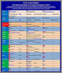 Space Station Orbit Schedule - Pics about space