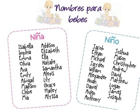 mi bebe nombres de mujer con b c d algunos nombres para ni
