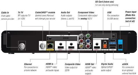How View Your Surveillance System Over Multiple