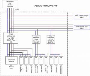 Schema Tableau Electrique Triphasé : tr s installation lectrique triphas bl61 montrealeast ~ Voncanada.com Idées de Décoration