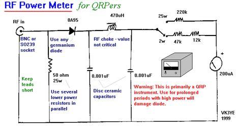 Vkye Dot Qrp Power Meter