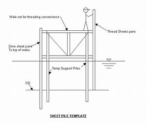 Sheet pile wall design xls : Design loads and construction of tremie sealed cofferdams