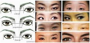 Different Types Of Eye Shapes | www.pixshark.com - Images ...