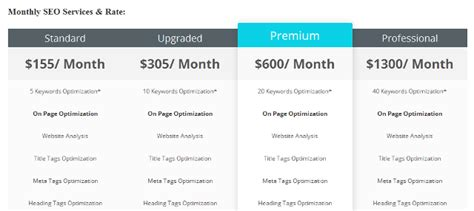 seo services pricing seo services pricing freelancing solution