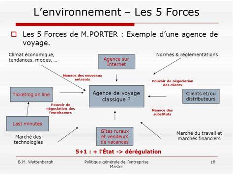 5 forces de porter exemple analyse d environnement g 233 n 233 ral concurrentiel ppt t 233 l 233 charger