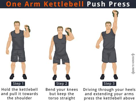 kettlebell press push arm benefits workout