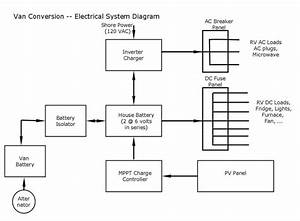 Wiring Diagram Rv Conversion Tonnes Of Great Instructions Here