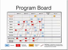 SAFe faire un Program Board Blog Myagile Partner