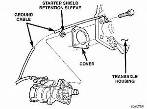 How Do I Replace A Starter On A 1994 Dodge Intrepid