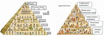 Egypt Social Ancient Heirarchy Exhibit Weebly