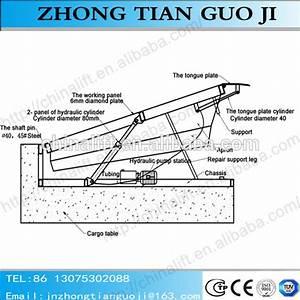 Zhongtian Dock Leveler Warehouse Ramp Stationary