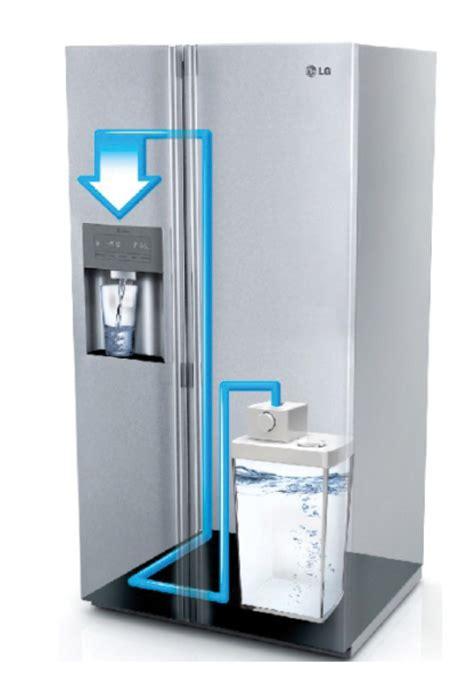 ustensile cuisine discount lg gs9366pzyzl réfrigérateur américain 614l 405 209l