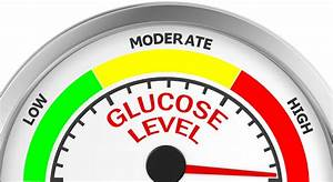 Is My Blood Sugar Normal? – Diabetes Daily  Glucose