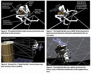 NASA-funded program will use SPIDER robots to build a home ...